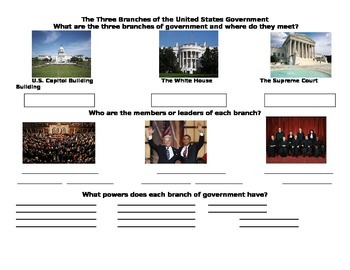 Branches of the National Government Organizer