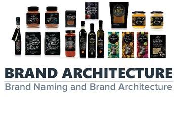 Brand Architecture