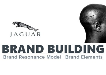 Brand Building: Resonance Model
