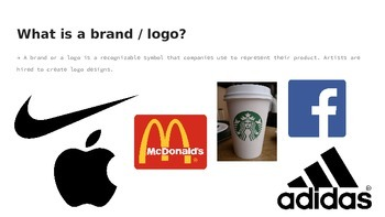 Brand and Logo Collage Project PowerPoint Presentation