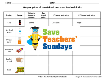 Branded and own-brand foods Lesson plan and Worksheets