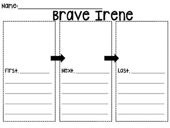 Brave Irene NO PREP unit