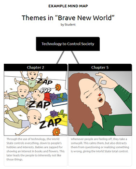 brave new world theme statement Writing a brave new world essay every writer has an ultimate purpose behind every single work they accomplish this is like sort of a key message or deeper sense that they want to unfold in their writings.