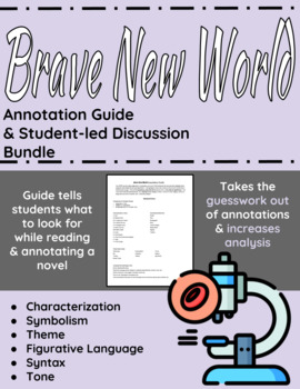 Brave New World Annotation Guide and Student-led Discussion Bundle