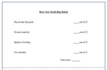 Brave New World Blog Activity-Digital Writing, Reading, & Textual Analysis