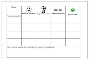 Brave New World Bundle: Blog Activity, Gallery Walk, & Thematic Analysis Chart