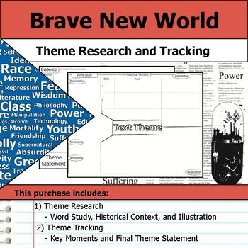 Brave New World - Theme Tracking Notes -  Etymology & Context Research