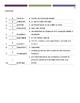 Brave New World Vocabulary Quiz (Ch. 10)