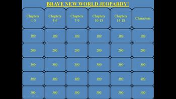 Brave New World by Aldous Huxley Jeopardy PowerPoint Game