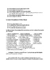 Bravo French textbook Chapter 4 resources pack French 4 AP
