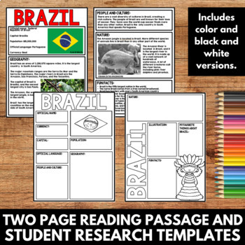 Brazil - Facts and Information about Brazil - Guided Research Poster Project