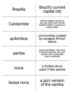 Brazil Vocabulary Flash Cards for Middle School Geography