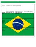 Brazil Webquest