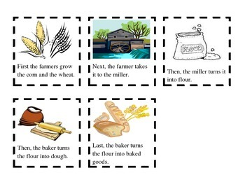 Bread Making Sequence