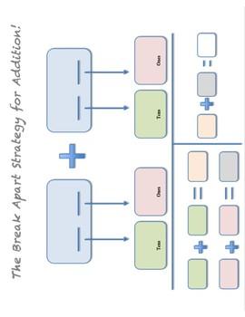 Break Apart Strategy (Addition)