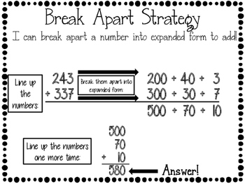 Break Apart Strategy Poster Anchor for Addition