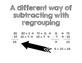 Break Apart for Regrouping with Subtraction