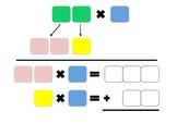Break Apart to Multiply Template (2x1 digit numbers)