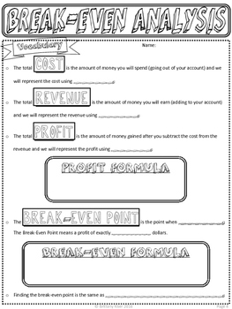 Break-Even Analysis Coloring Note Sheets
