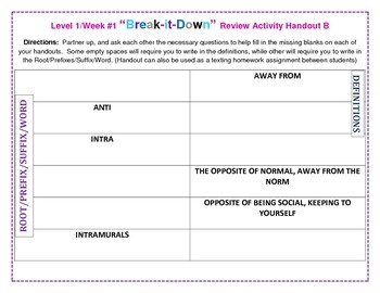 Break It Down Roots, Prefixes,Suffixes Level 1 Additional Resource