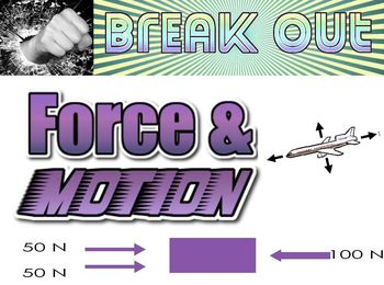 Break Out: Force and Motion