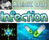 Break Out: Infection escape room about pathogens