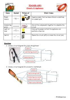 Break an Appliance Science Lesson Four