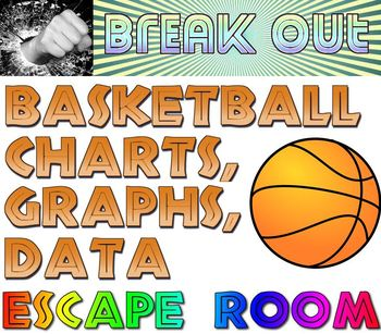 Break out: Basketball charts graphs and data escape room