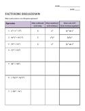 Breakdown-Factoring Practice