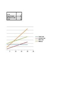 Breakeven Spreadsheet