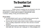 Breakfast Cart (Overview)