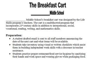 Breakfast Cart (Overview)