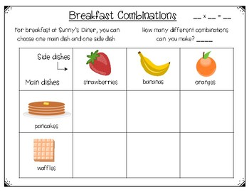 Breakfast Combinations: How many can you make?