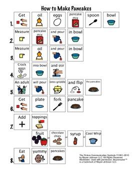 Breakfast Task Analyses (Cereal, Eggs, Pancakes, Toast, etc)