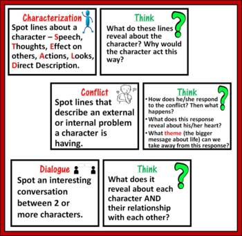 Breaking Down Literary Analysis with Bulletin-Board Posters