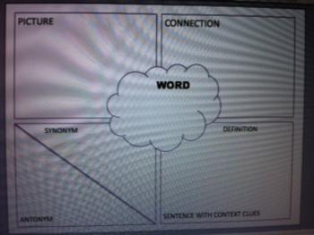 Breaking Down Vocabulary Organizer