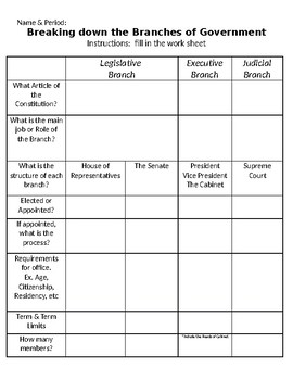 Breaking Down the Three Branches Work Sheet