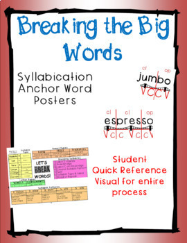Breaking the Big Words: Syllable Division Activity Set 2 (VC/CV - Open)