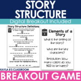 Breakout Game: Story Structure (Digital Breakout Included)