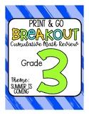 Breakout Math Cumulative Review