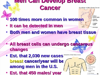Breast Cancer for Teens: Females and Males