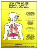 Breathing  & Breathe Support for Vocalists