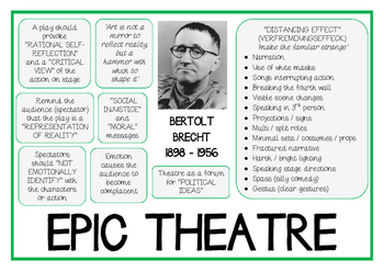 Brecht EPIC THEATRE Drama Poster