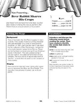 Brer Rabbit Shares His Crops