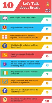 Brexit questions. Worksheet for an English class