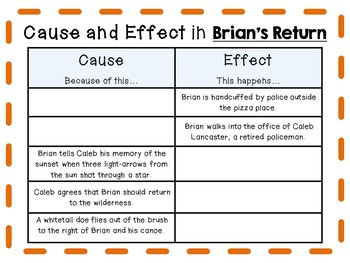 Brian's Return by Gary Paulsen: A Complete Novel Study!