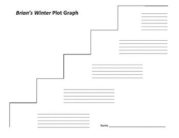 Brian's Winter Plot Graph - Gary Paulsen