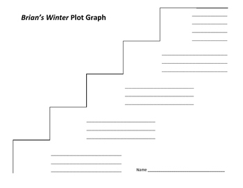 Brian's Winter Plot Graph - Gary Paulsen