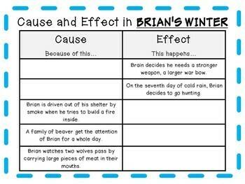 Brian's Winter by Gary Paulsen: A Complete Novel Study!
