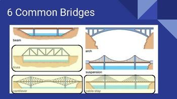 Bridge Design Activity